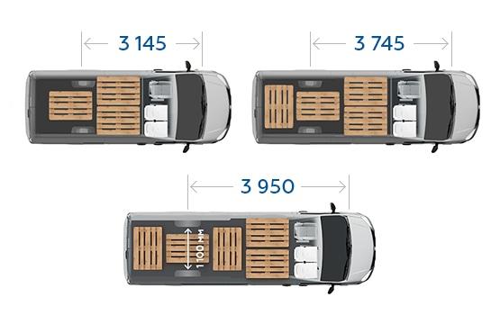 Вместительность автомобилей ГАЗель NEXT