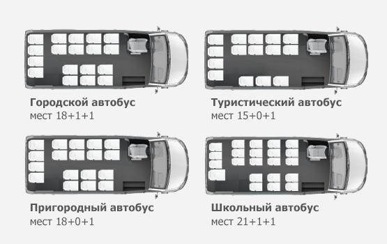 Модификации ГАЗель Next Автобус Citiline