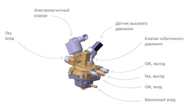 Двигатель на метане