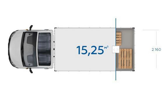 Увеличение полезного объема грузового пространства ГАЗель Next Борт 4,6 тонн